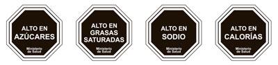 Sellos de Advertencia Chile
